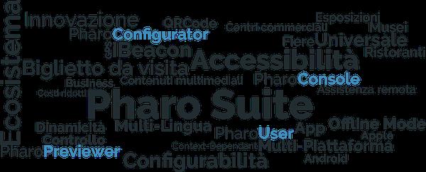 PharoSuite cloud words